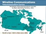 wireline communications telecommunications carriers
