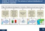 where to develop the scheme of rational distribution of productive capacities
