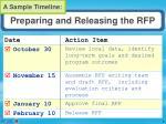 timeline8