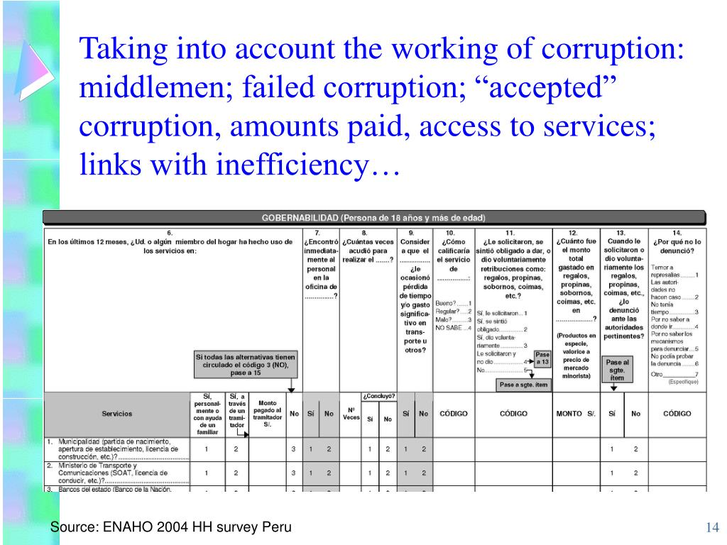 "Taking into account the working of corruption: middlemen; failed corruption; ""accepted"" corruption, amounts paid, access to services; links with inefficiency…"