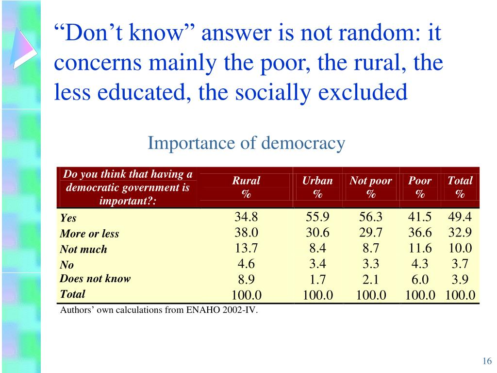 """Don't know"" answer is not random: it concerns mainly the poor, the rural, the less educated, the socially excluded"