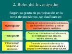 2 roles del investigador
