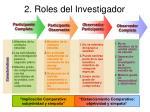 2 roles del investigador6