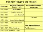 dominant thoughts and thinkers