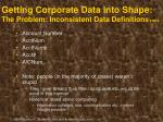 getting corporate data into shape the problem inconsistent data definitions cont