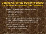 getting corporate data into shape the problem inconsistent data definitions