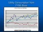utility consumption from fy85 base