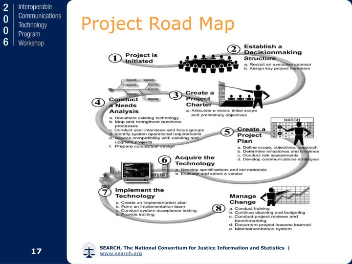 Ppt Interoperability Technology Regional P25 Shared