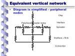 equivalent vertical network