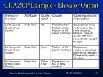 chazop example elevator output