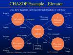 chazop example elevator