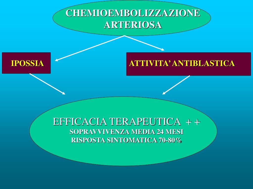 CHEMIOEMBOLIZZAZIONE ARTERIOSA