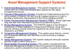asset management support systems