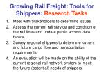 growing rail freight tools for shippers research tasks