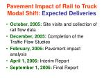 pavement impact of rail to truck modal shift expected deliveries