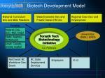 biotech development model