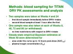 methods blood sampling for titan drv pk assessments and analysis