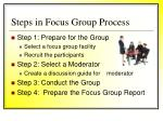 steps in focus group process