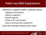 public has high expectations