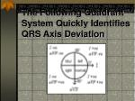 the following quadrant system quickly identifies qrs axis deviation
