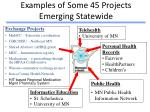 examples of some 45 projects emerging statewide