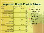 approved health food in taiwan23