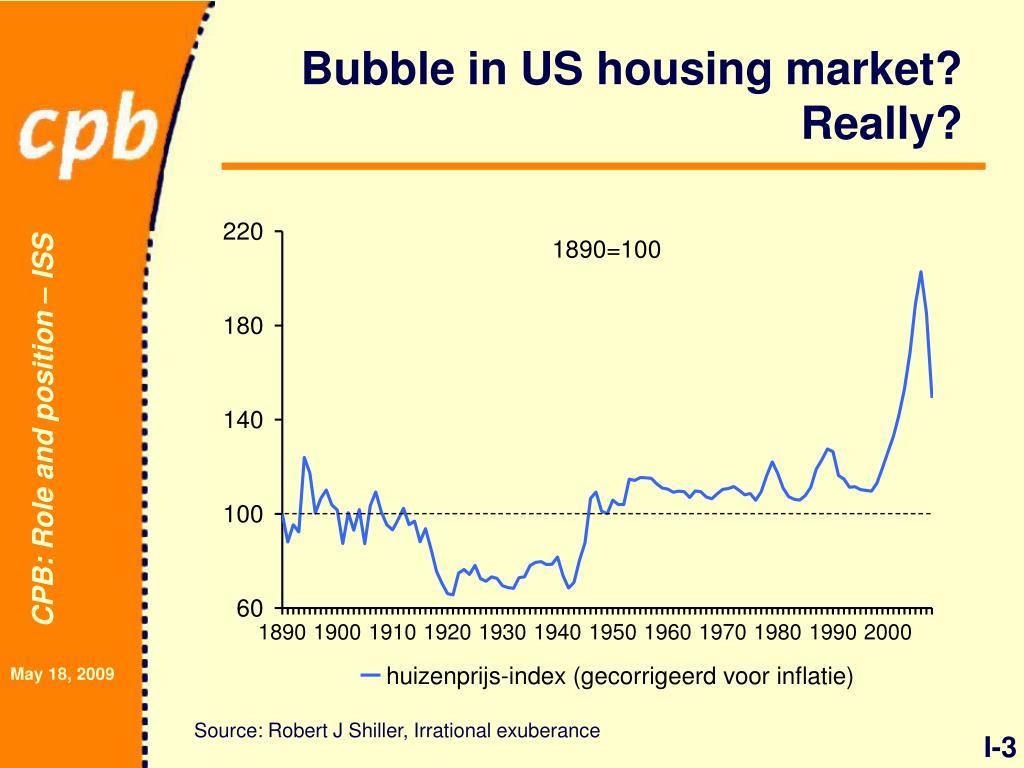 Bubble in US housing market? Really?
