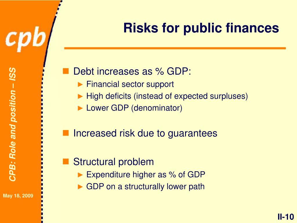 Risks for public finances