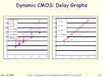 dynamic cmos delay graphs