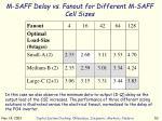 m saff delay vs fanout for different m saff cell sizes