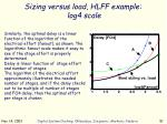 sizing versus load hlff example log4 scale