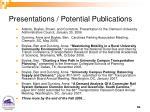 presentations potential publications