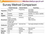 survey method comparison