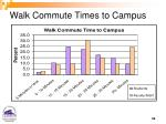 walk commute times to campus