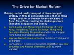 the drive for market reform