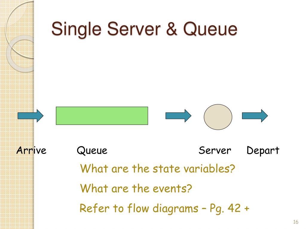 Simulation of single server queue pdf to jpg