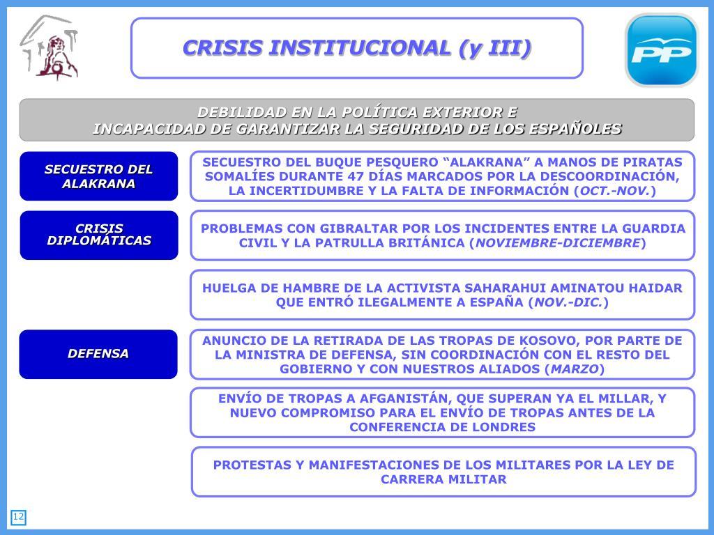 CRISIS INSTITUCIONAL (y III)
