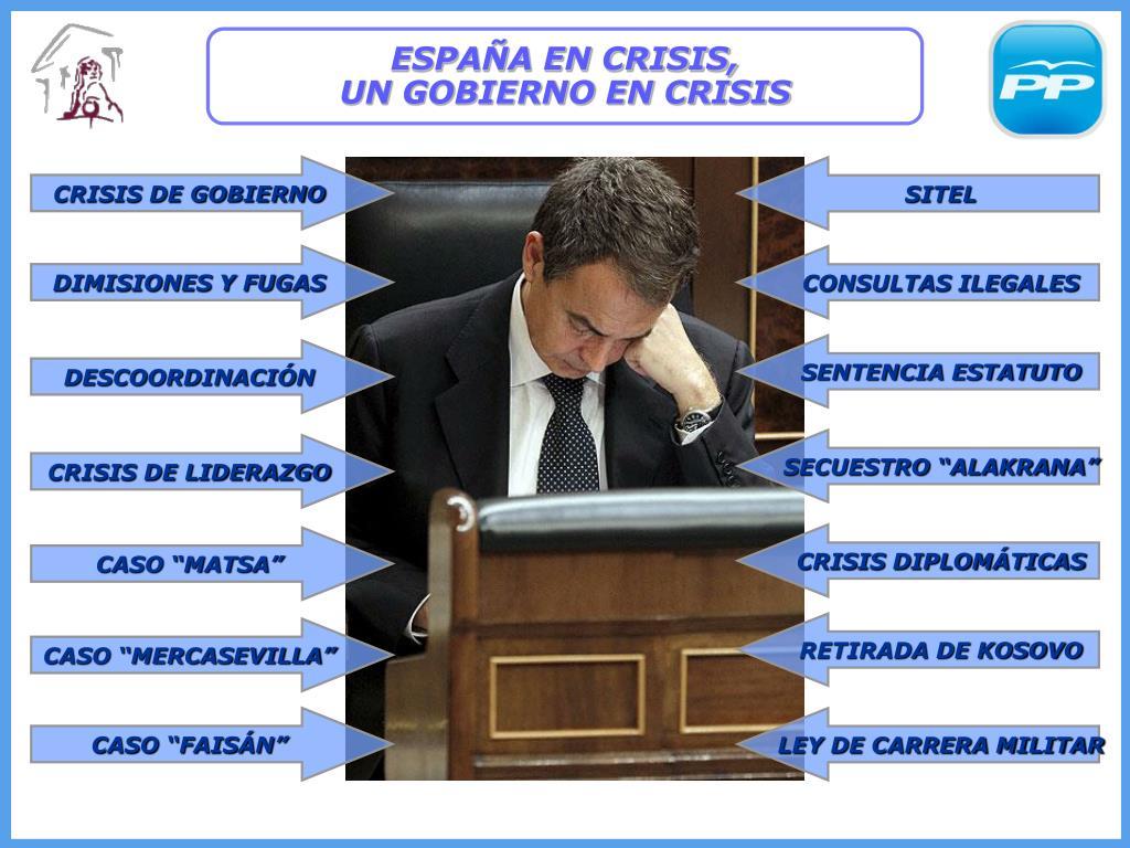 ESPAÑA EN CRISIS,