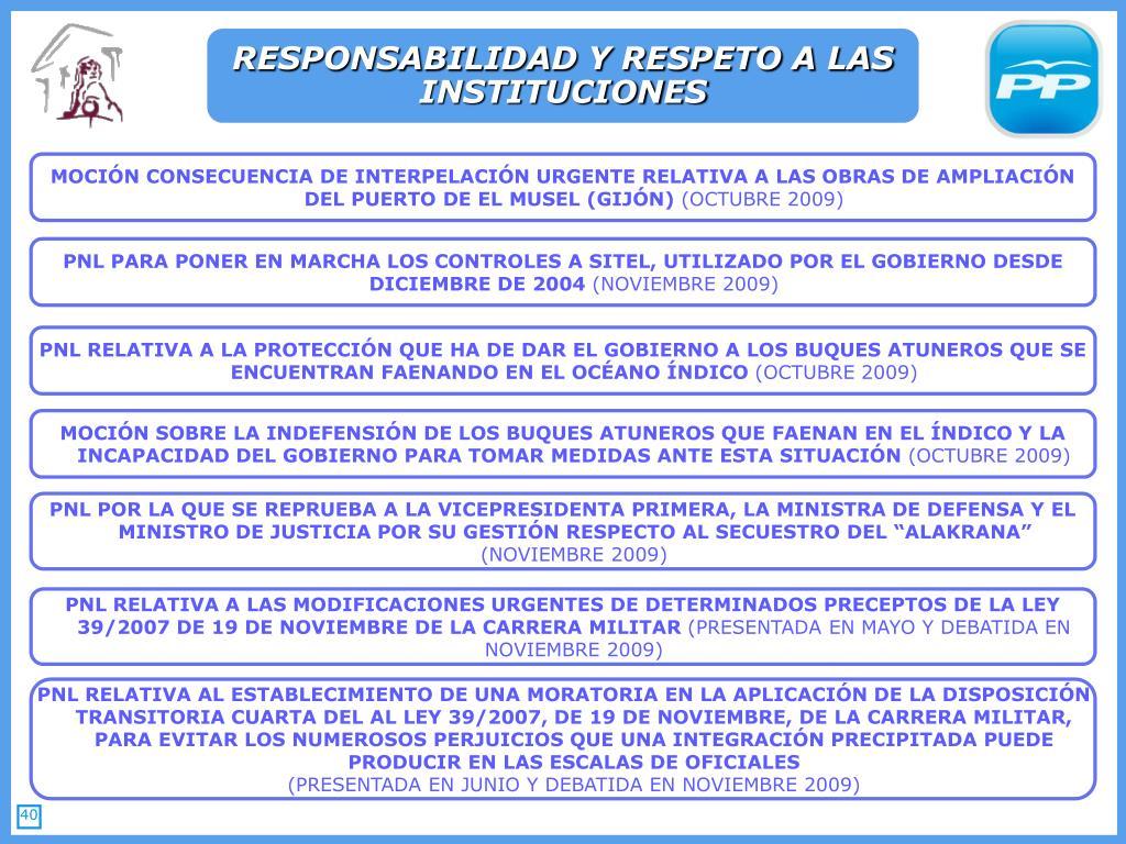 RESPONSABILIDAD Y RESPETO A LAS INSTITUCIONES