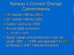 norway s climate change commitments