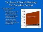 tar sands global warming the canadian context