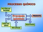 processo qu mico6
