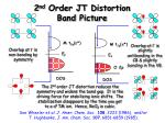 2 nd order jt distortion band picture