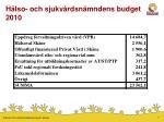 h lso och sjukv rdsn mndens budget 2010