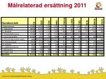m lrelaterad ers ttning 2011