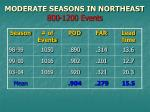 moderate seasons in northeast 800 1200 events