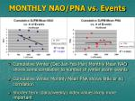 monthly nao pna vs events