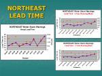northeast lead time