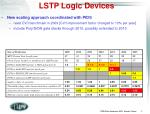 lstp logic devices