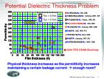 potential dielectric thickness problem
